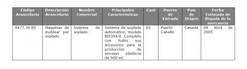 Tips de inter s relativos al certificado de no producci n for Exterior relativo