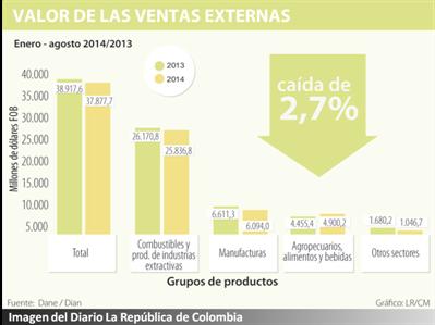 exportcolcaen2014