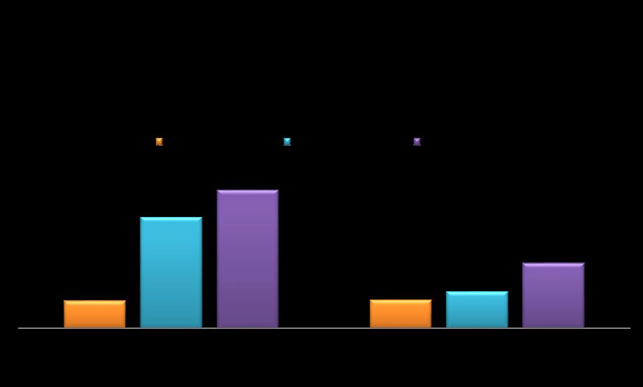 Gráfico intercambio comercial vzla col enero mayo 2017 vs 2016 df